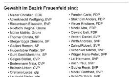 Gewählte_Bezirk_FRauenfeld